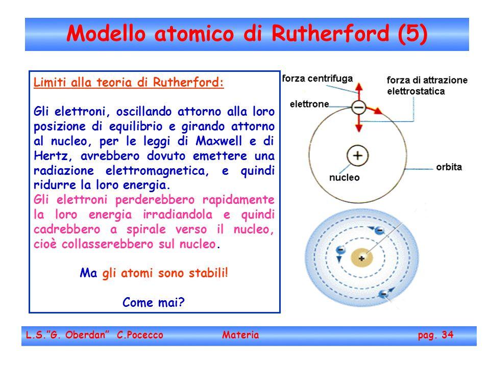 Modello atomico di Rutherford (5) Ma gli atomi sono stabili!