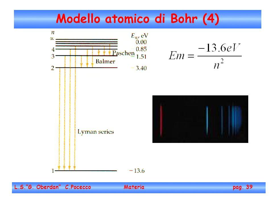 Modello atomico di Bohr (4)