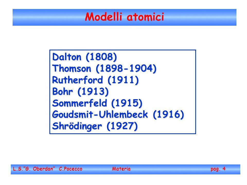 Modelli atomici Dalton (1808) Thomson (1898-1904) Rutherford (1911)