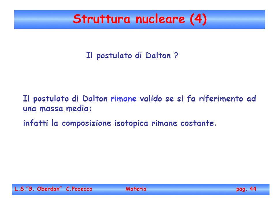 Struttura nucleare (4) Il postulato di Dalton