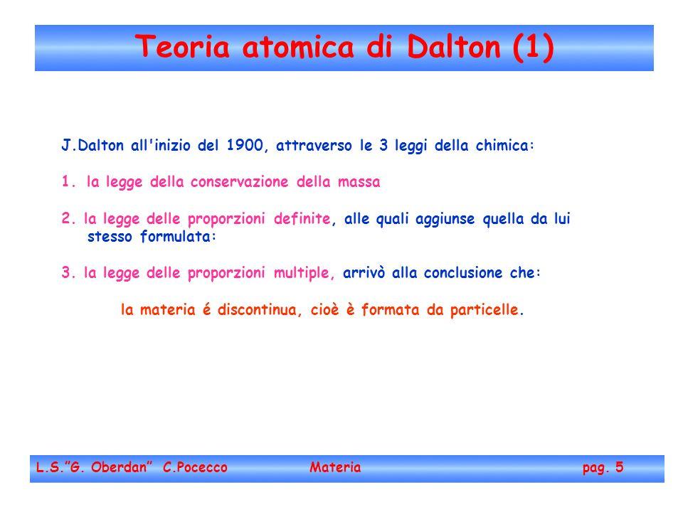 Teoria atomica di Dalton (1)