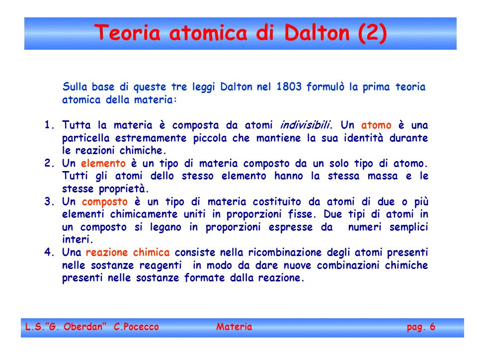 Teoria atomica di Dalton (2)