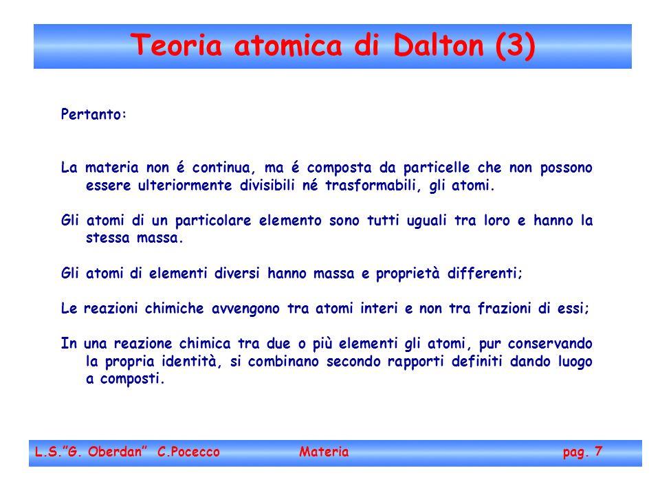 Teoria atomica di Dalton (3)