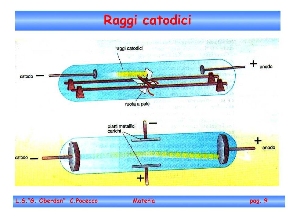 Raggi catodici L.S. G. Oberdan C.Pocecco Materia pag. 9