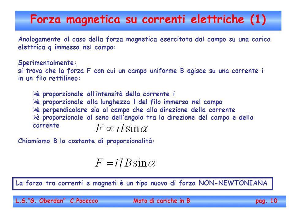 Forza magnetica su correnti elettriche (1)