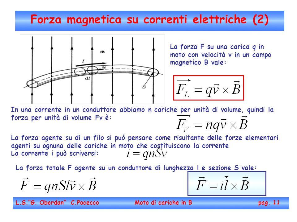 Forza magnetica su correnti elettriche (2)