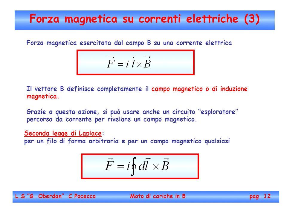 Forza magnetica su correnti elettriche (3)