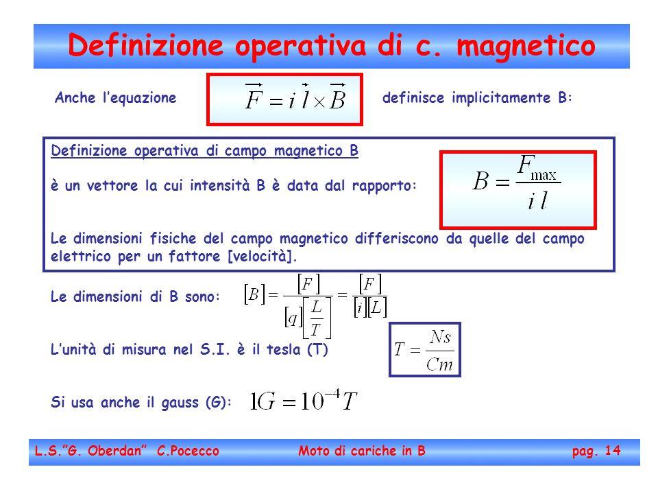Definizione operativa di c. magnetico