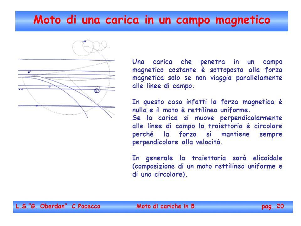 Moto di una carica in un campo magnetico