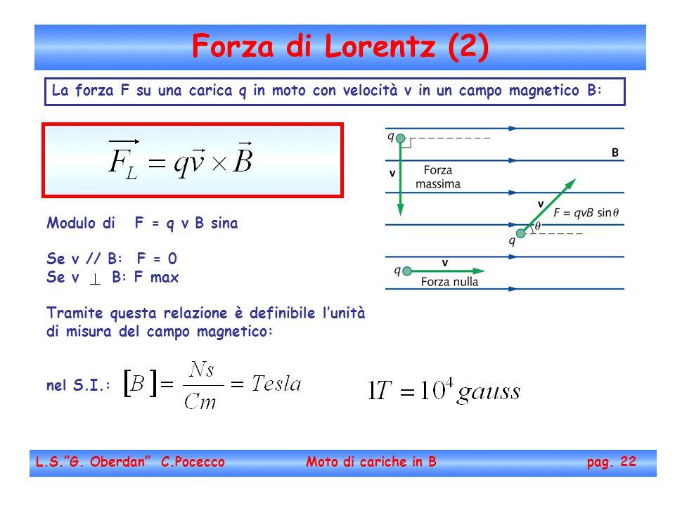 Forza di Lorentz (2) La forza F su una carica q in moto con velocità v in un campo magnetico B: Modulo di F = q v B sina.