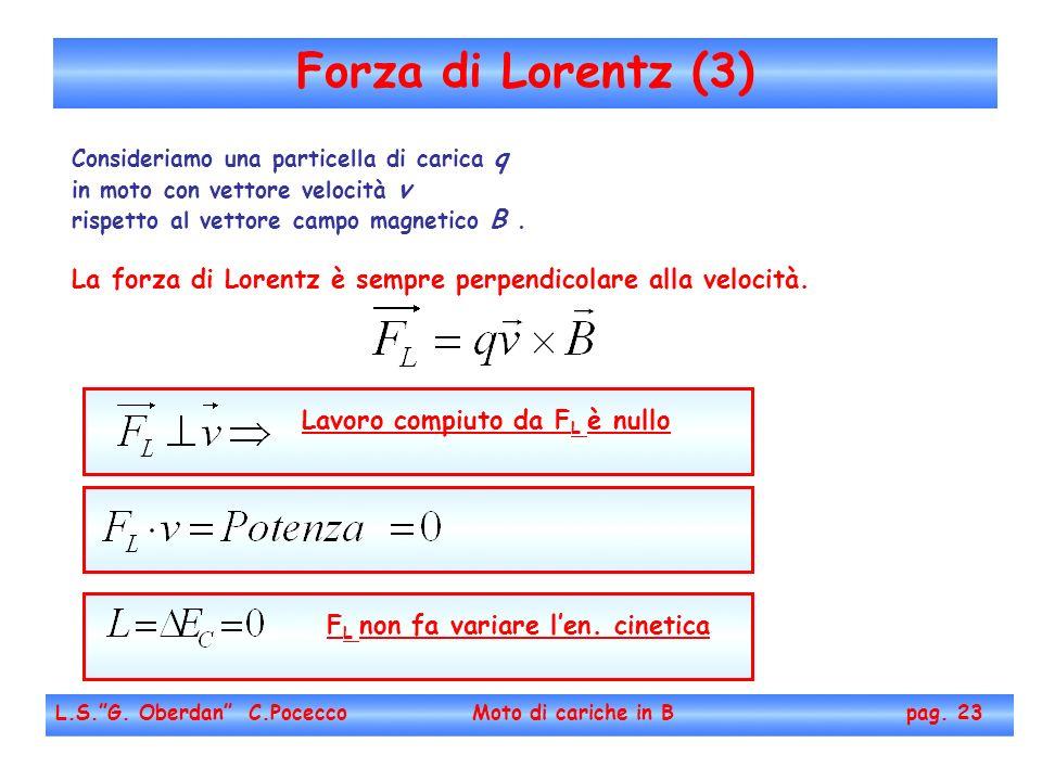 Forza di Lorentz (3) Consideriamo una particella di carica q. in moto con vettore velocità v. rispetto al vettore campo magnetico B .