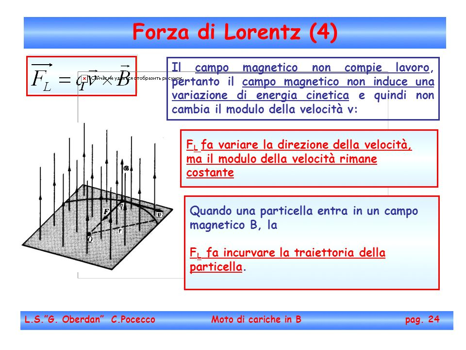 Forza di Lorentz (4)