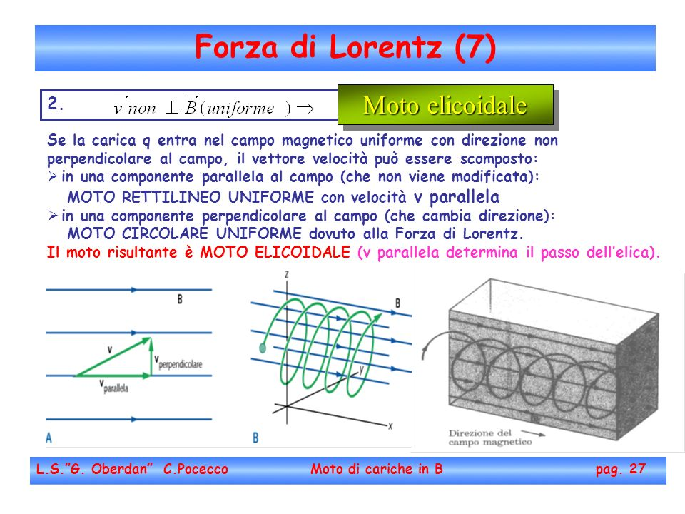 Forza di Lorentz (7) Moto elicoidale 2.