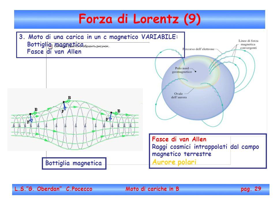 Forza di Lorentz (9) Aurore polari