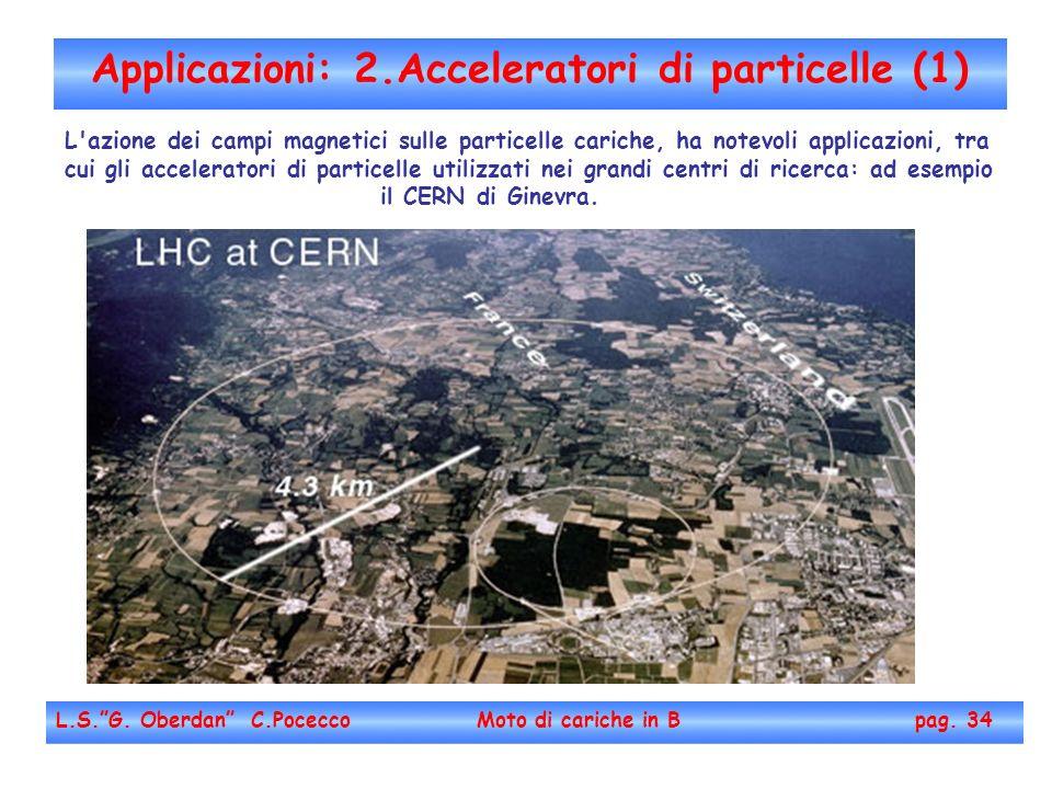 Applicazioni: 2.Acceleratori di particelle (1)