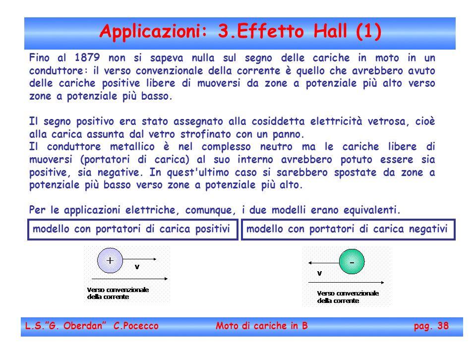 Applicazioni: 3.Effetto Hall (1)
