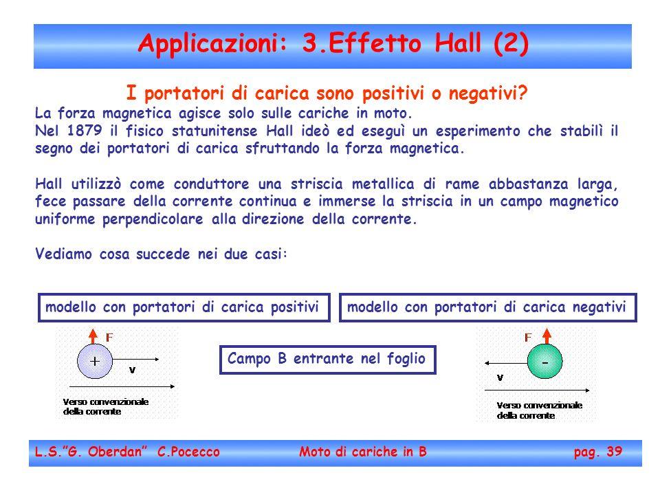 Applicazioni: 3.Effetto Hall (2)