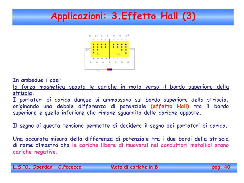 Applicazioni: 3.Effetto Hall (3)