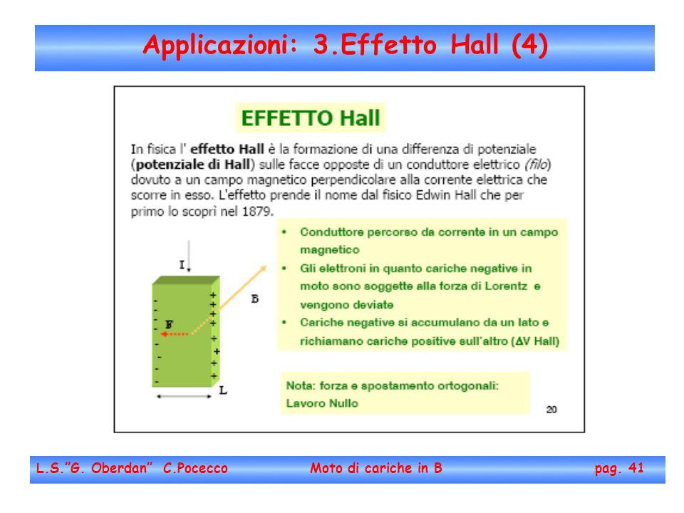 Applicazioni: 3.Effetto Hall (4)