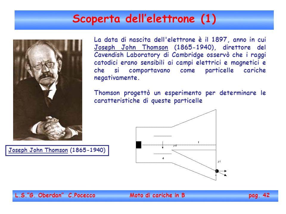 Scoperta dell'elettrone (1)
