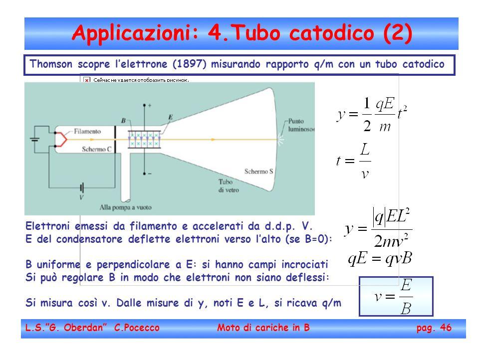 Applicazioni: 4.Tubo catodico (2)