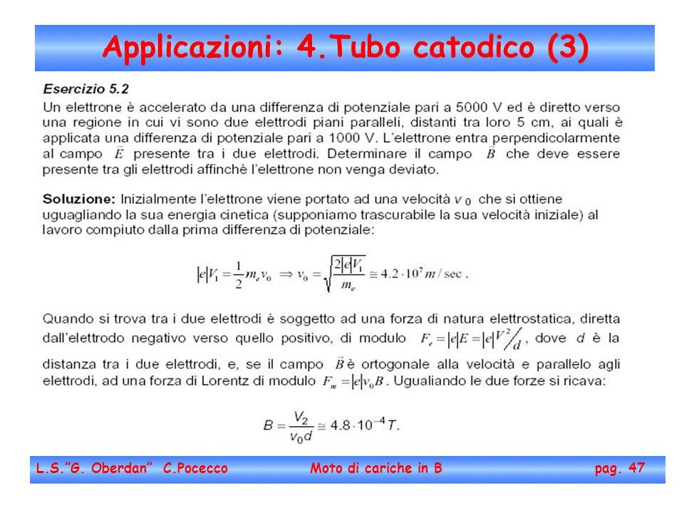 Applicazioni: 4.Tubo catodico (3)