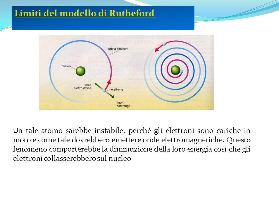 Limiti del modello di Rutheford