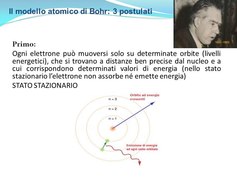 Il modello atomico di Bohr: 3 postulati