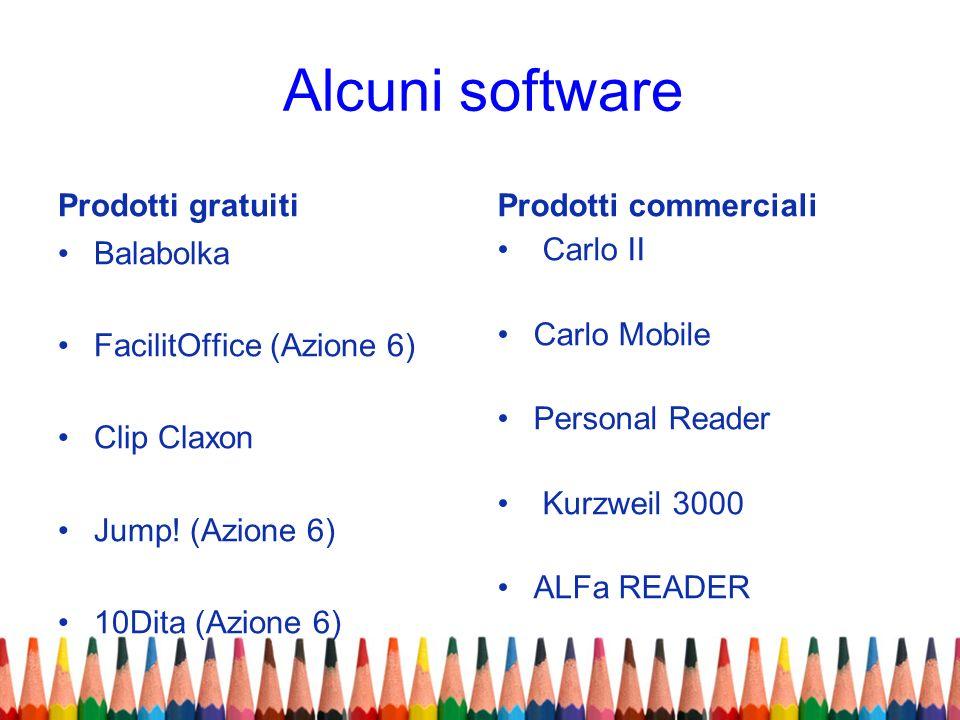 Alcuni software Prodotti gratuiti Prodotti commerciali Balabolka