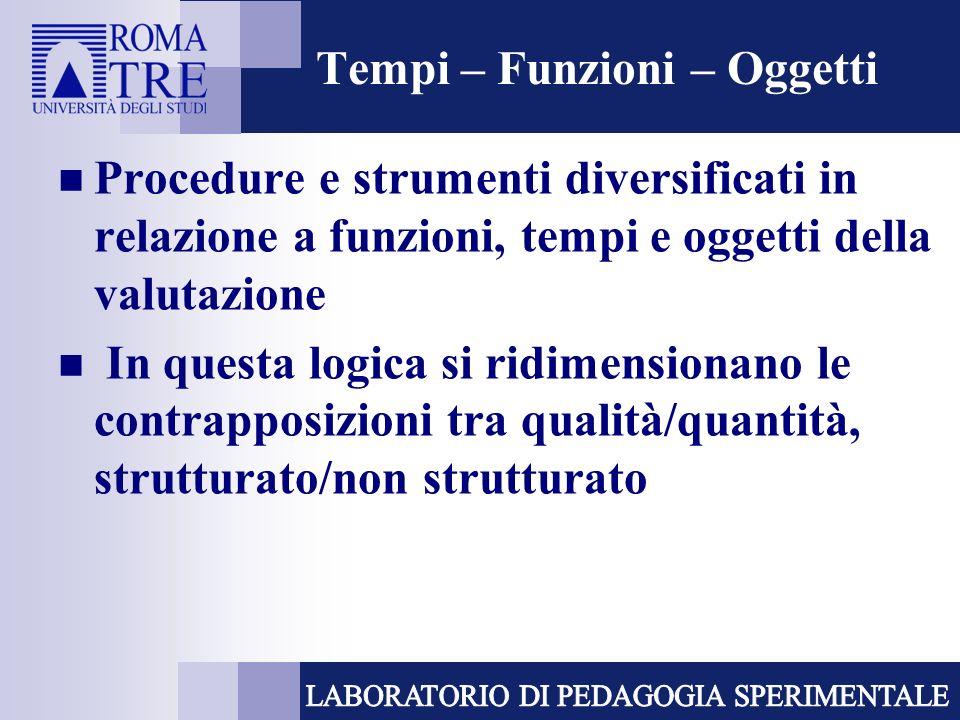 Tempi – Funzioni – Oggetti