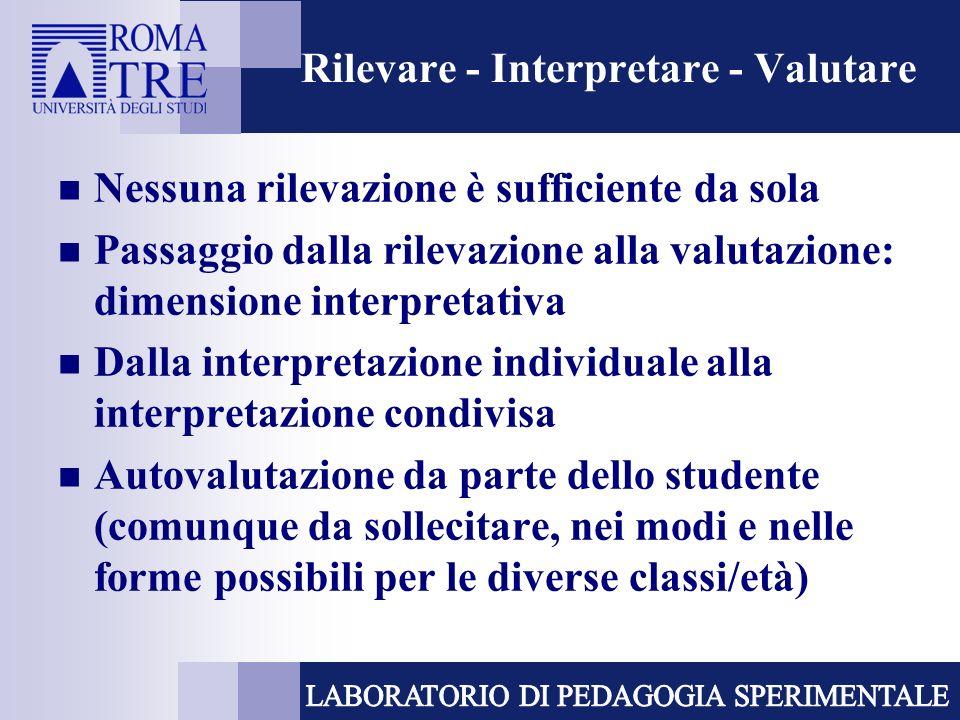 Rilevare - Interpretare - Valutare