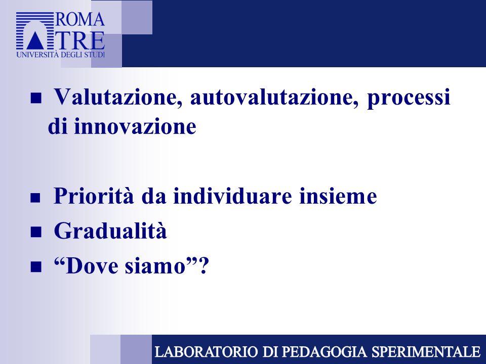 Valutazione, autovalutazione, processi di innovazione