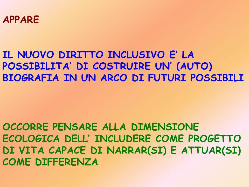 APPARE IL NUOVO DIRITTO INCLUSIVO E' LA POSSIBILITA' DI COSTRUIRE UN' (AUTO) BIOGRAFIA IN UN ARCO DI FUTURI POSSIBILI.