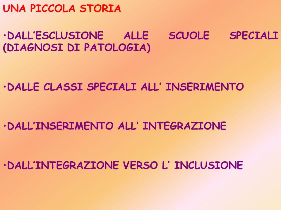 UNA PICCOLA STORIA DALL'ESCLUSIONE ALLE SCUOLE SPECIALI (DIAGNOSI DI PATOLOGIA) DALLE CLASSI SPECIALI ALL' INSERIMENTO.