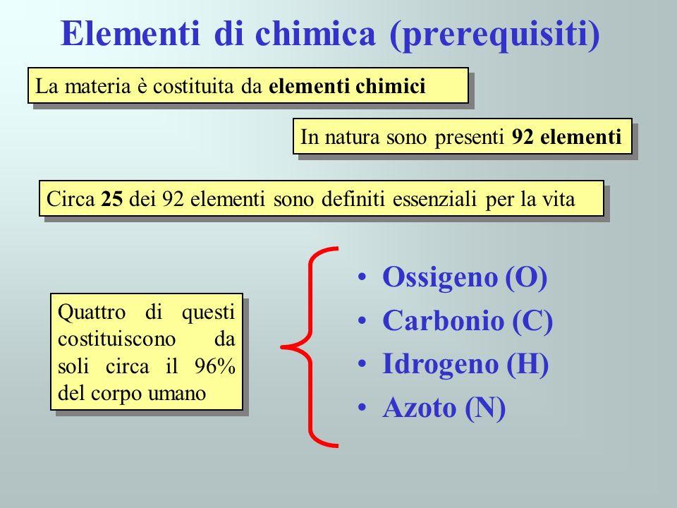 Elementi di chimica (prerequisiti)