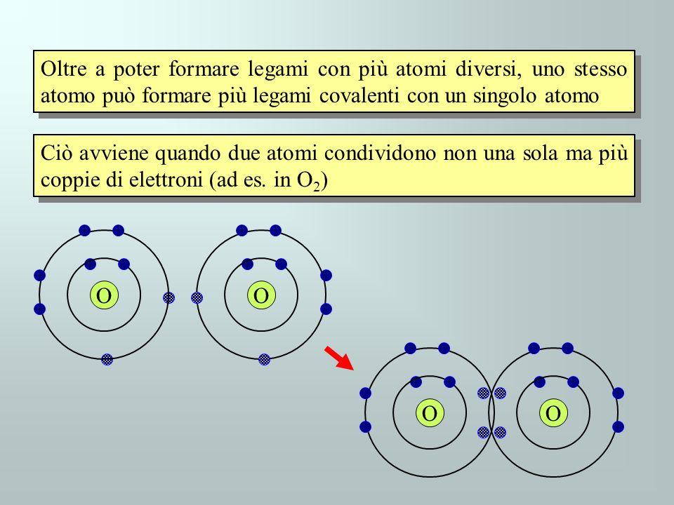 Oltre a poter formare legami con più atomi diversi, uno stesso atomo può formare più legami covalenti con un singolo atomo