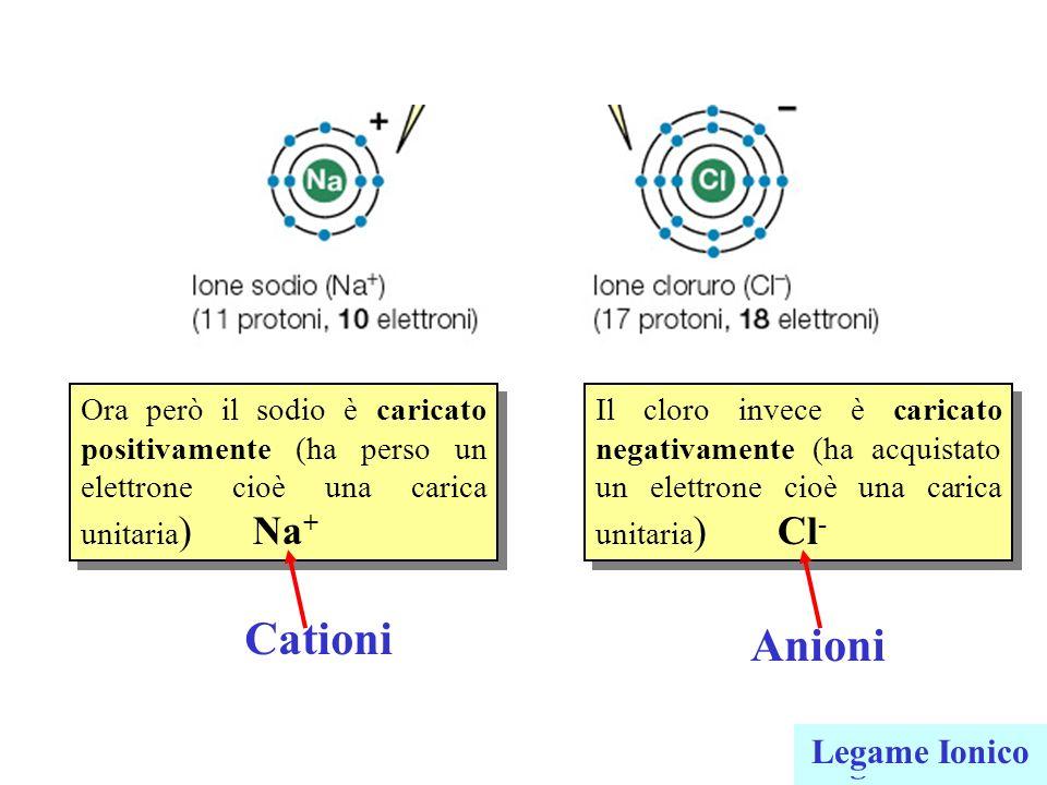 Cationi Anioni Legame Ionico Legame Ionico