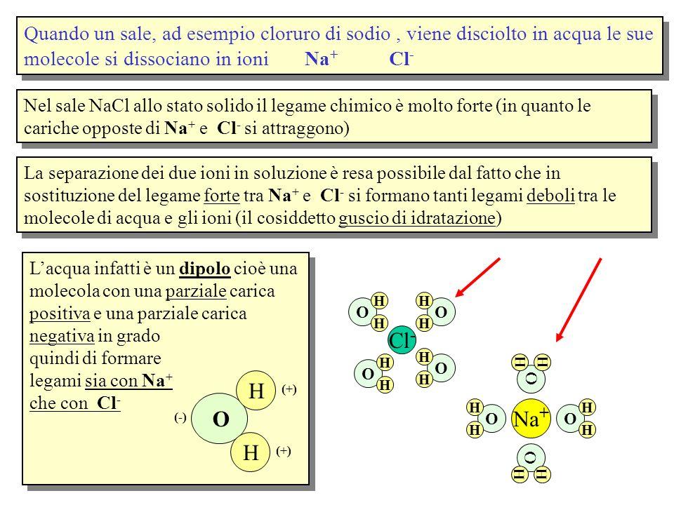 Quando un sale, ad esempio cloruro di sodio , viene disciolto in acqua le sue molecole si dissociano in ioni Na+ Cl-