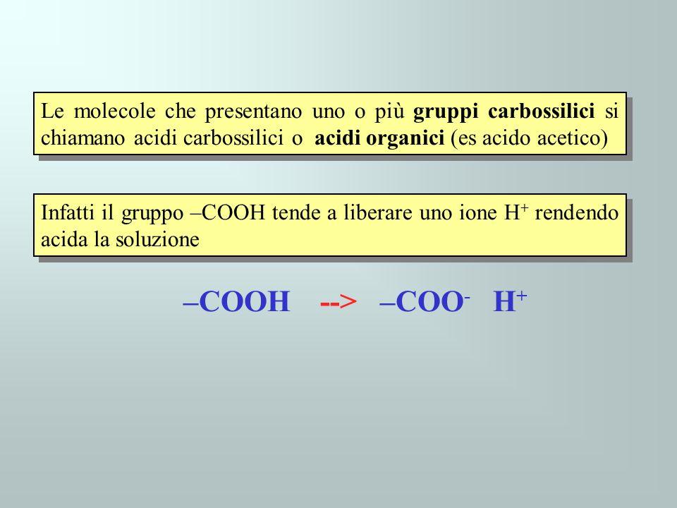 Le molecole che presentano uno o più gruppi carbossilici si chiamano acidi carbossilici o acidi organici (es acido acetico)