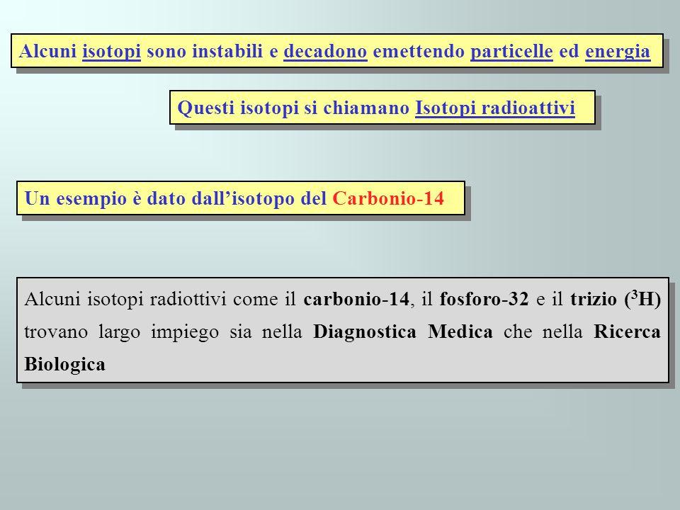 Alcuni isotopi sono instabili e decadono emettendo particelle ed energia