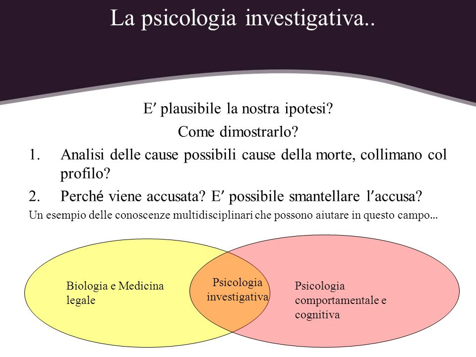 La psicologia investigativa..