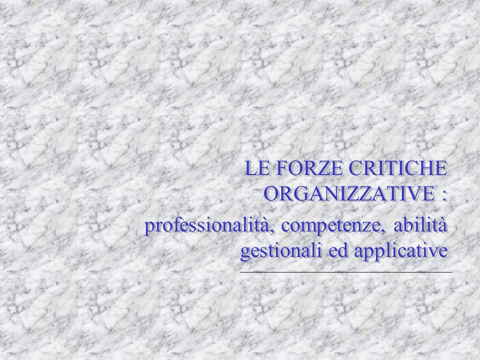 LE FORZE CRITICHE ORGANIZZATIVE :