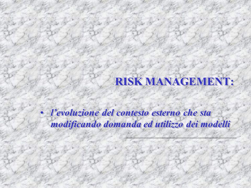 RISK MANAGEMENT: l'evoluzione del contesto esterno che sta modificando domanda ed utilizzo dei modelli.