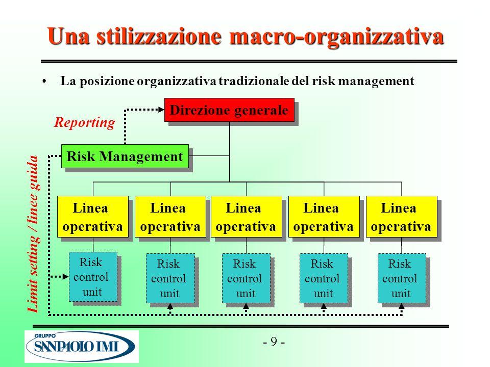 Una stilizzazione macro-organizzativa