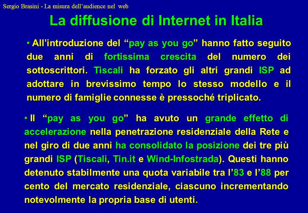 La diffusione di Internet in Italia