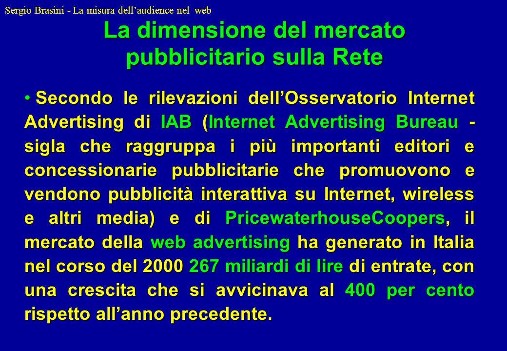 La dimensione del mercato pubblicitario sulla Rete