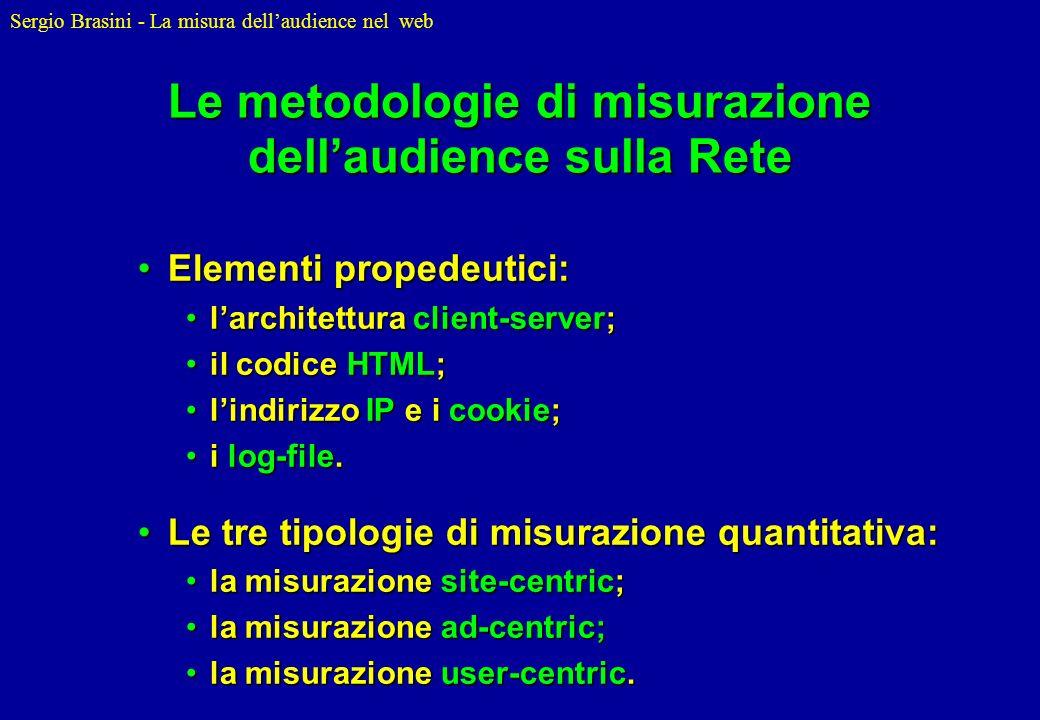Le metodologie di misurazione dell'audience sulla Rete