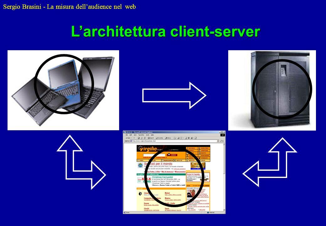 L'architettura client-server