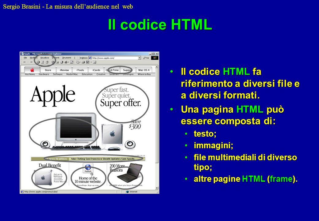 Il codice HTML Il codice HTML fa riferimento a diversi file e a diversi formati. Una pagina HTML può essere composta di: