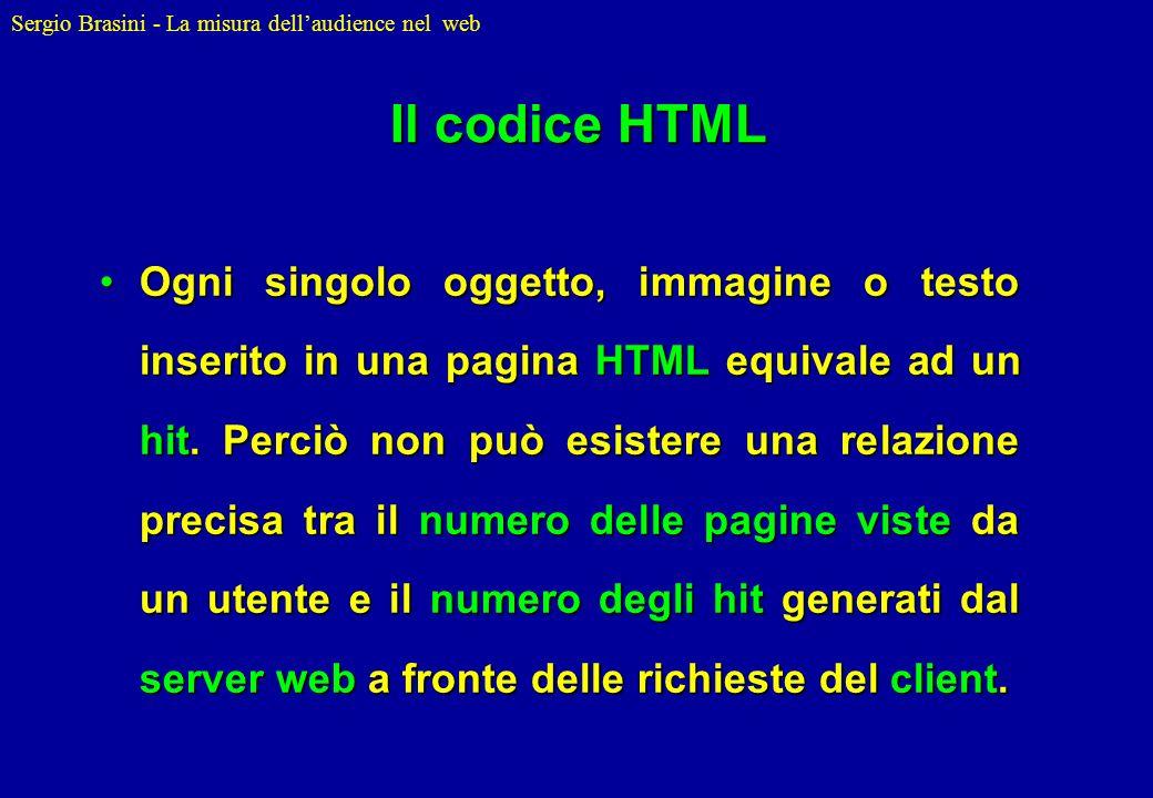 Il codice HTML